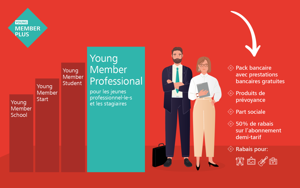 YoungMember Professional